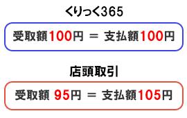 365_02_02