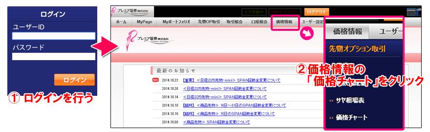 chart_225_03