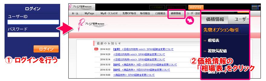 chart_225_01