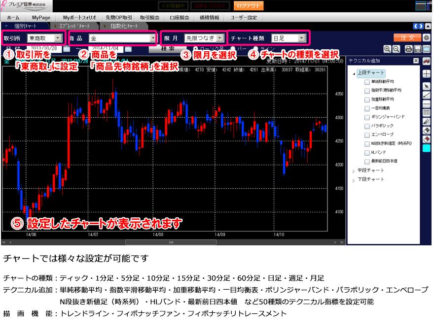 chart_225_04